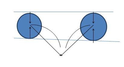 ENERGIA gravitazionale