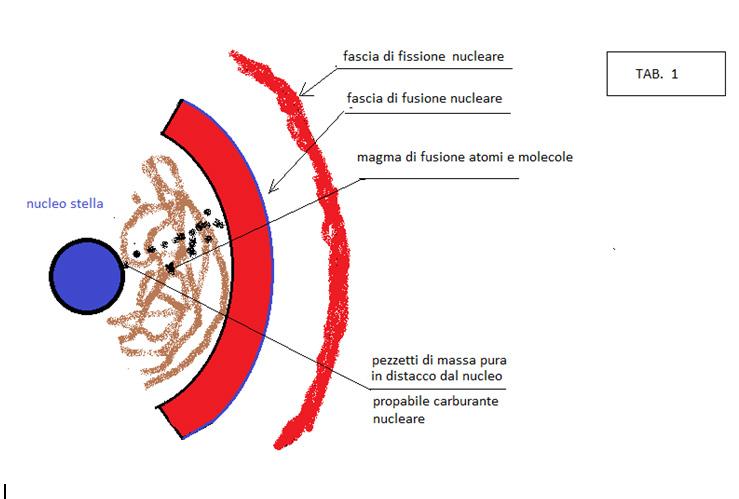 TEORIA-DELLA-MASSA-FONDAMENTALE1
